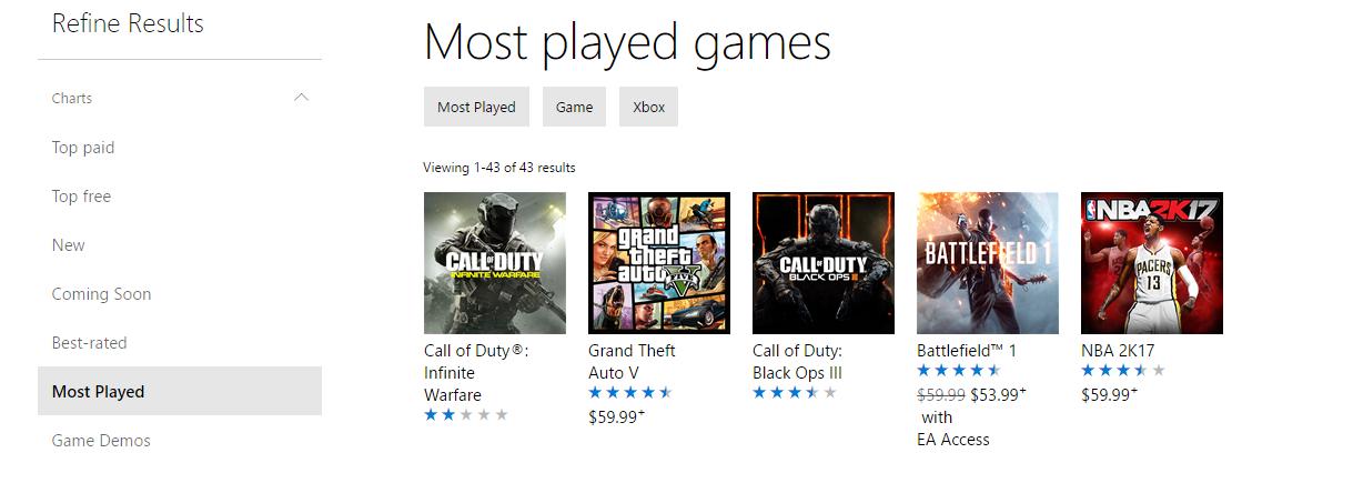 mostplayedgames