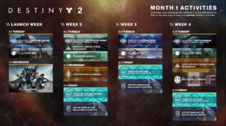 Destiny 2 Update 1 2 3 Adds Bounties, Prestige Raid Lairs